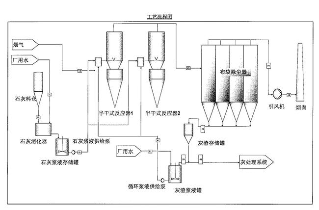 电路 电路图 电子 户型 户型图 平面图 原理图 650_428